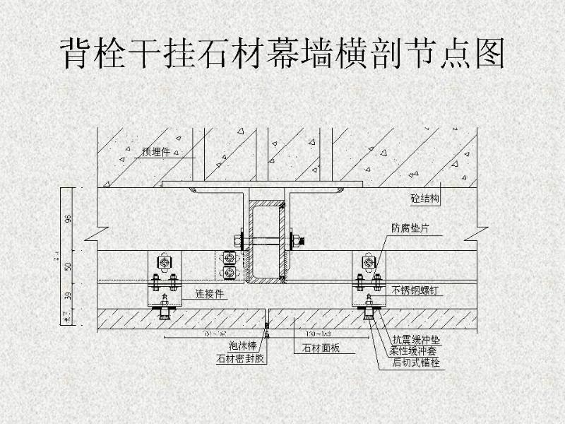 别墅外墙石材干挂做法图片参考 深圳高品别墅设计网出品 高清图片